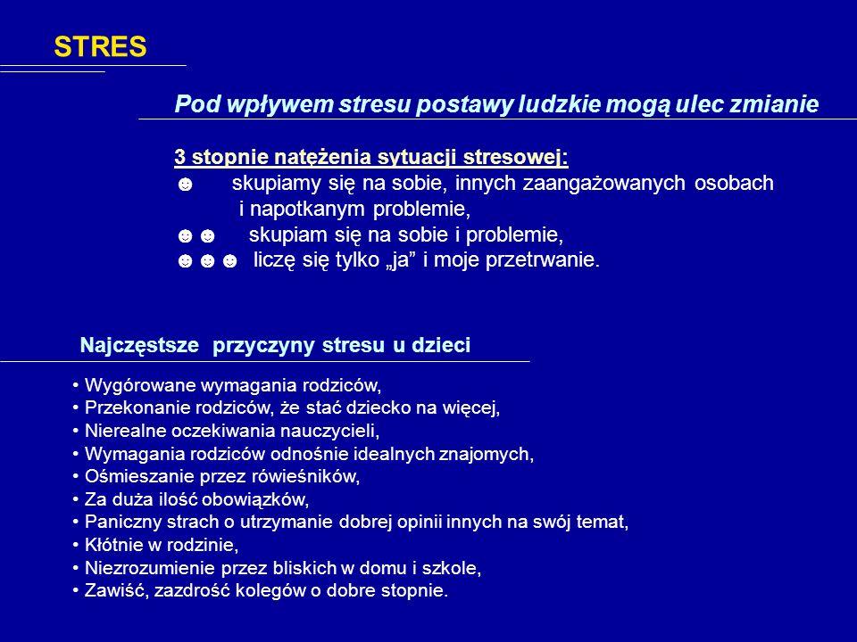 Pod wpływem stresu postawy ludzkie mogą ulec zmianie 3 stopnie natężenia sytuacji stresowej: skupiamy się na sobie, innych zaangażowanych osobach i na