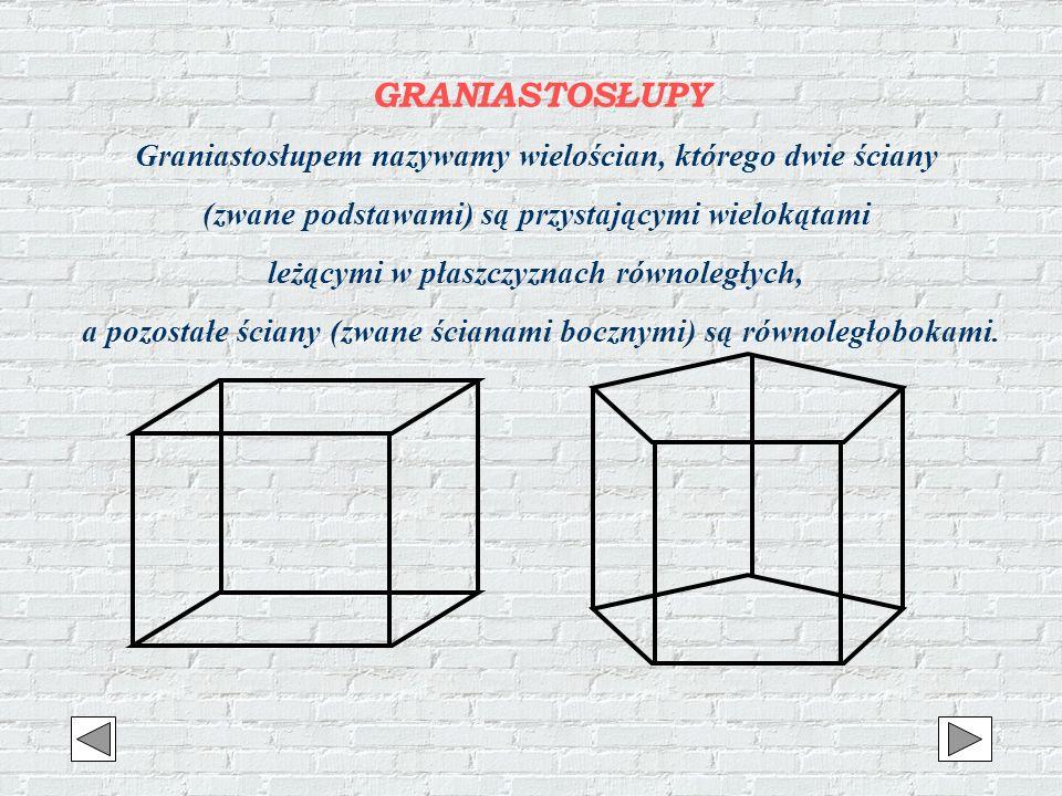GRANIASTOSŁUPY Graniastosłupem nazywamy wielościan, którego dwie ściany (zwane podstawami) są przystającymi wielokątami leżącymi w płaszczyznach równoległych, a pozostałe ściany (zwane ścianami bocznymi) są równoległobokami.