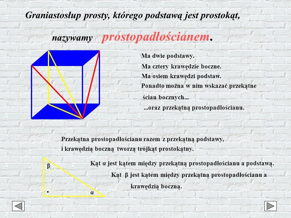 Graniastosłup prosty, którego podstawą jest prostokąt, nazywamy prostopadłościanem. Ma dwie podstawy. Ma cztery krawędzie boczne. Ma osiem krawędzi po