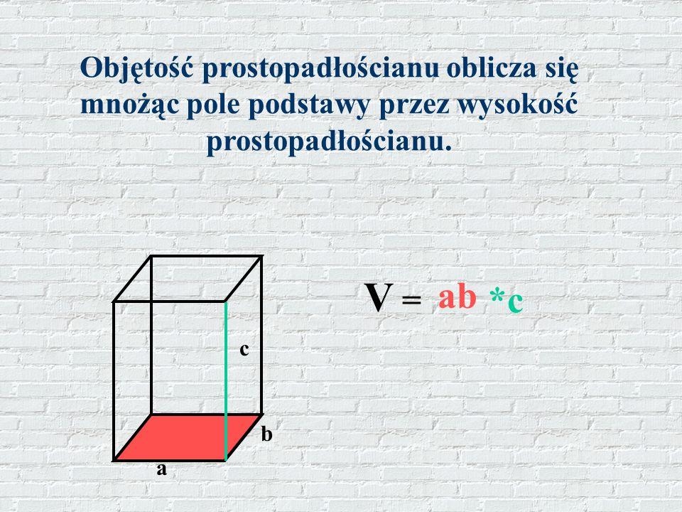 Objętość prostopadłościanu oblicza się mnożąc pole podstawy przez wysokość prostopadłościanu. a b c V = ab *c