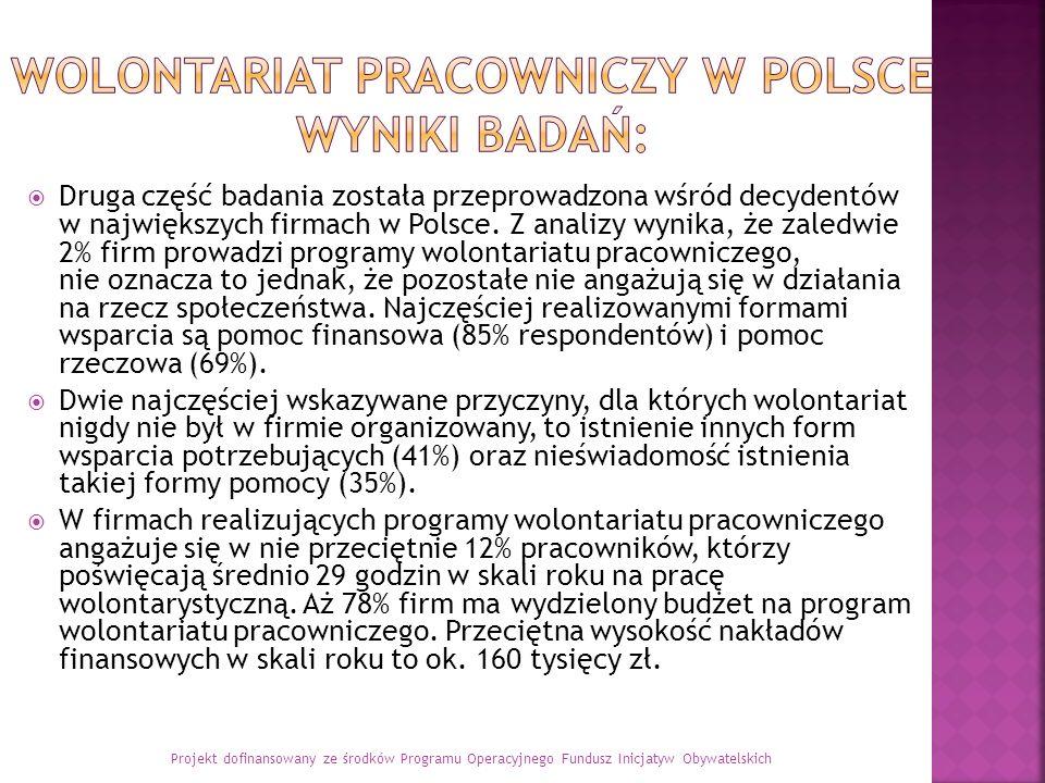 Druga część badania została przeprowadzona wśród decydentów w największych firmach w Polsce.