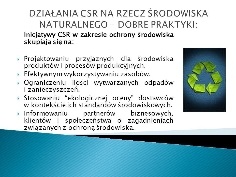 DZIAŁANIA CSR NA RZECZ ŚRODOWISKA NATURALNEGO – DOBRE PRAKTYKI: Inicjatywy CSR w zakresie ochrony środowiska skupiają się na: Projektowaniu przyjaznyc