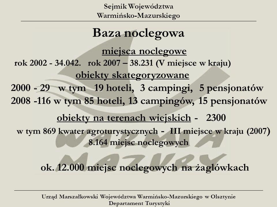Baza noclegowa miejsca noclegowe rok 2002 - 34.042.