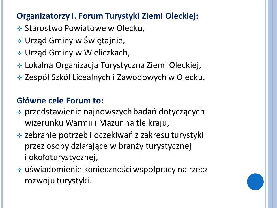 Zarząd oraz członkowie LOT Ziemi Oleckiej dziękują Uczestnikom Forum za aktywny udział i wypracowane wnioski.