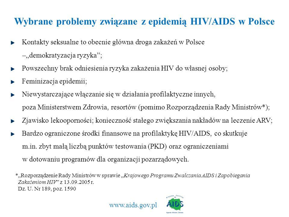 Wybrane problemy związane z epidemią HIV/AIDS w Polsce Kontakty seksualne to obecnie główna droga zakażeń w Polsce –demokratyzacja ryzyka; Powszechny