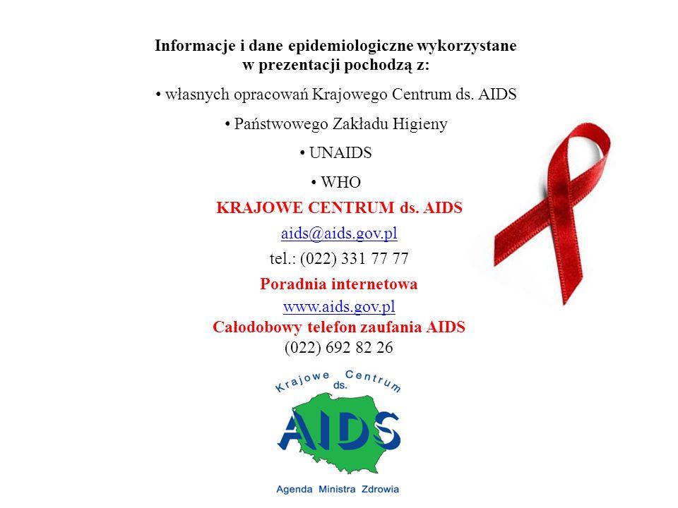 www.aids.gov.pl Informacje i dane epidemiologiczne wykorzystane w prezentacji pochodzą z: własnych opracowań Krajowego Centrum ds. AIDS Państwowego Za