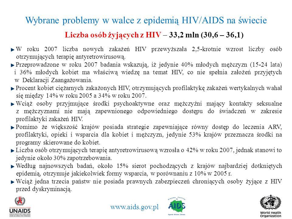 www.aids.gov.pl Wybrane problemy w walce z epidemią HIV/AIDS na świecie Liczba osób żyjących z HIV – 33,2 mln (30,6 – 36,1) W roku 2007 liczba nowych