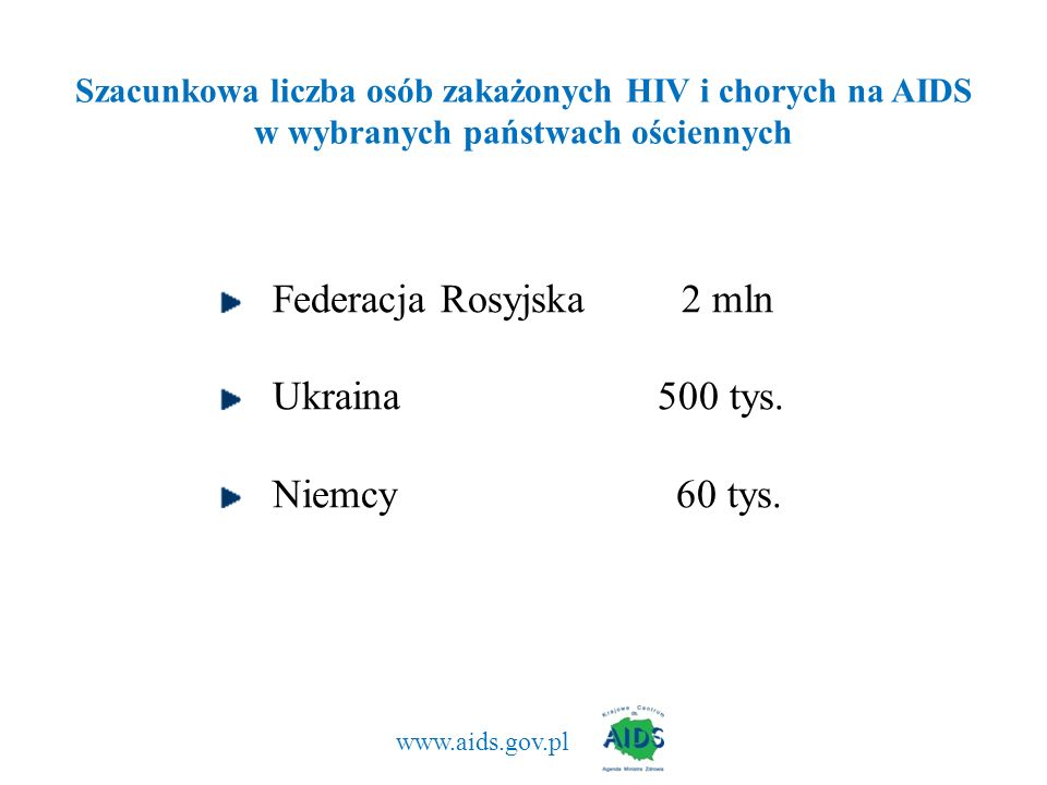 www.aids.gov.pl Szacunkowa liczba osób zakażonych HIV i chorych na AIDS w wybranych państwach ościennych Federacja Rosyjska 2 mln Ukraina 500 tys. Nie