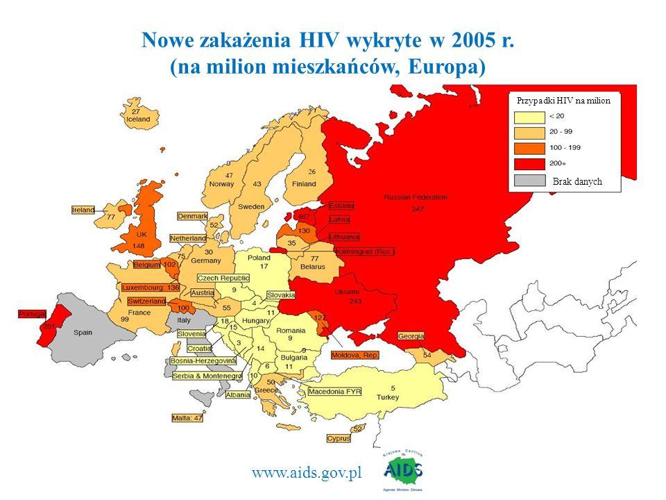 www.aids.gov.pl Nowe zakażenia HIV wykryte w 2005 r. (na milion mieszkańców, Europa) Przypadki HIV na milion Brak danych