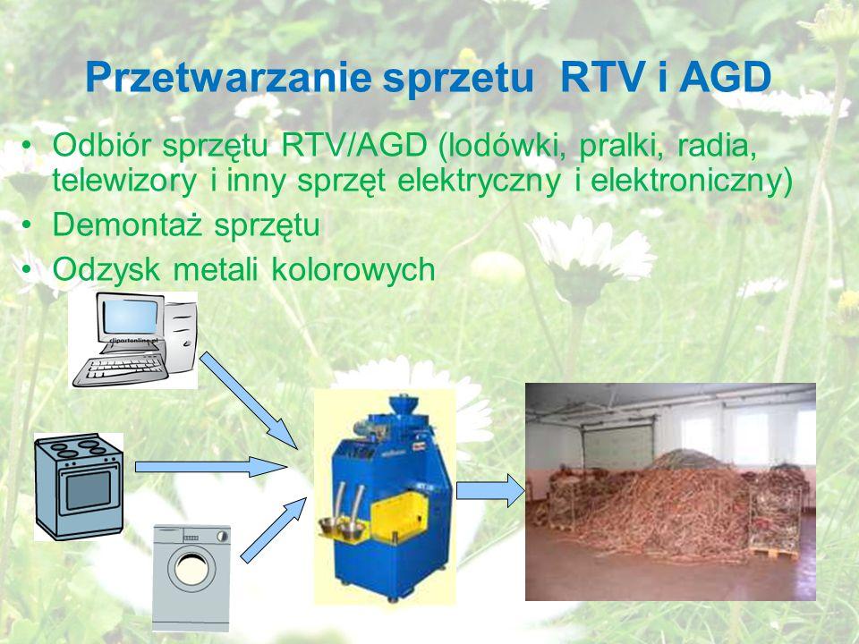 Przetwarzanie sprzetu RTV i AGD Odbiór sprzętu RTV/AGD (lodówki, pralki, radia, telewizory i inny sprzęt elektryczny i elektroniczny) Demontaż sprzętu Odzysk metali kolorowych