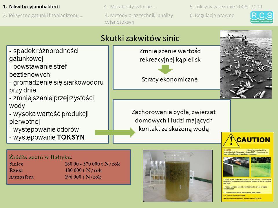 Zachorowania bydła, zwierząt domowych i ludzi mających kontakt ze skażoną wodą 1.