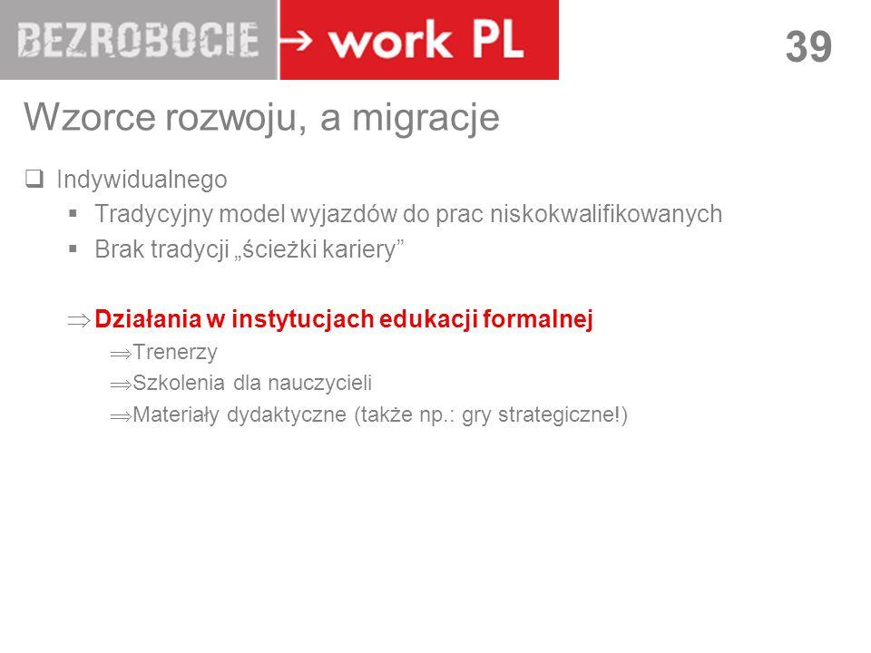 LUBLIN 39 Wzorce rozwoju, a migracje Indywidualnego Tradycyjny model wyjazdów do prac niskokwalifikowanych Brak tradycji ścieżki kariery Działania w i