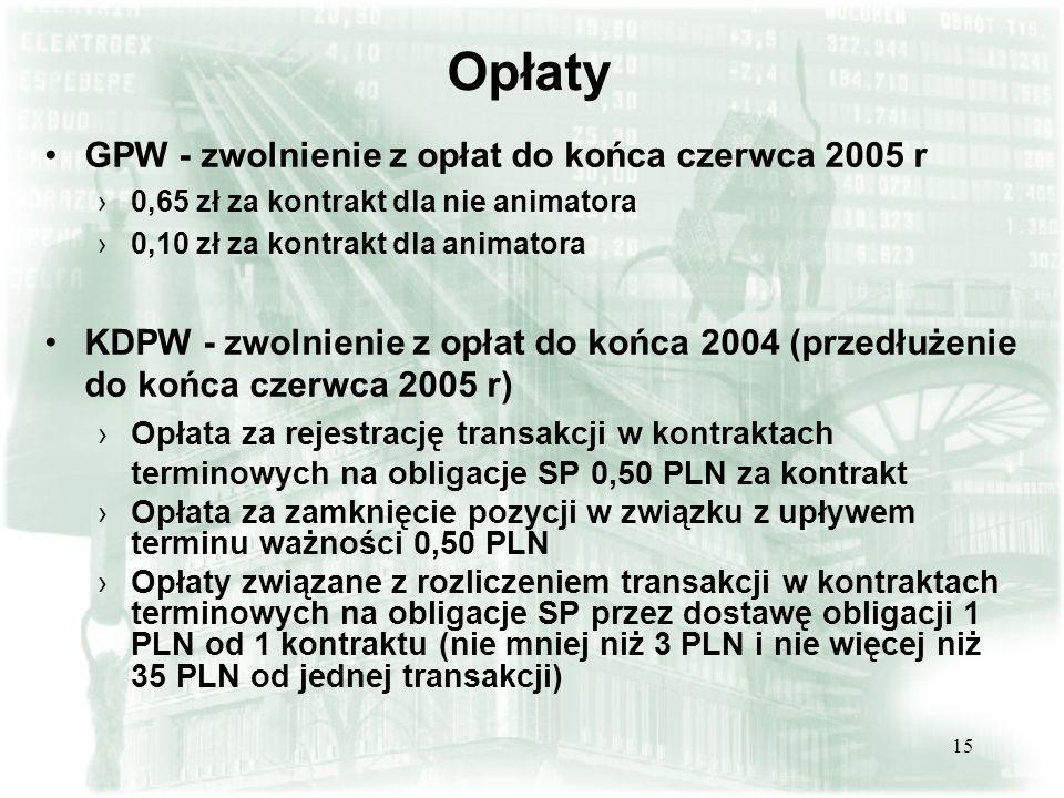 15 Opłaty GPW - zwolnienie z opłat do końca czerwca 2005 r 0,65 zł za kontrakt dla nie animatora 0,10 zł za kontrakt dla animatora KDPW - zwolnienie z