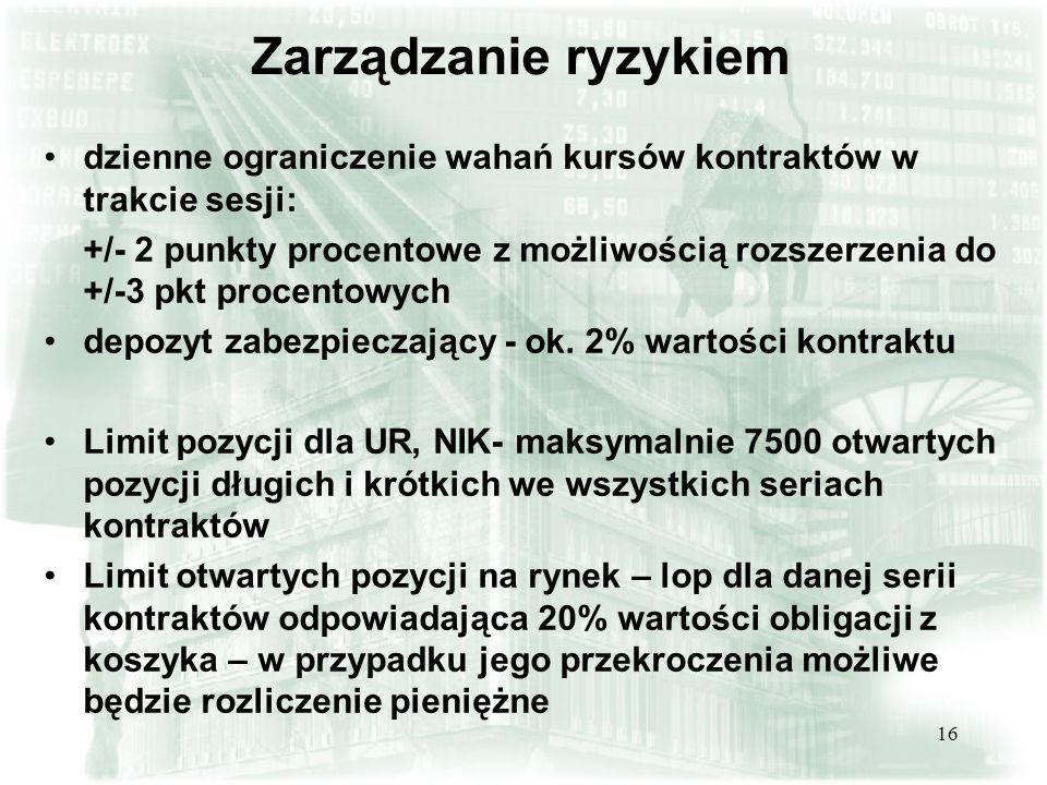 16 Zarządzanie ryzykiem dzienne ograniczenie wahań kursów kontraktów w trakcie sesji: +/- 2 punkty procentowe z możliwością rozszerzenia do +/-3 pkt p