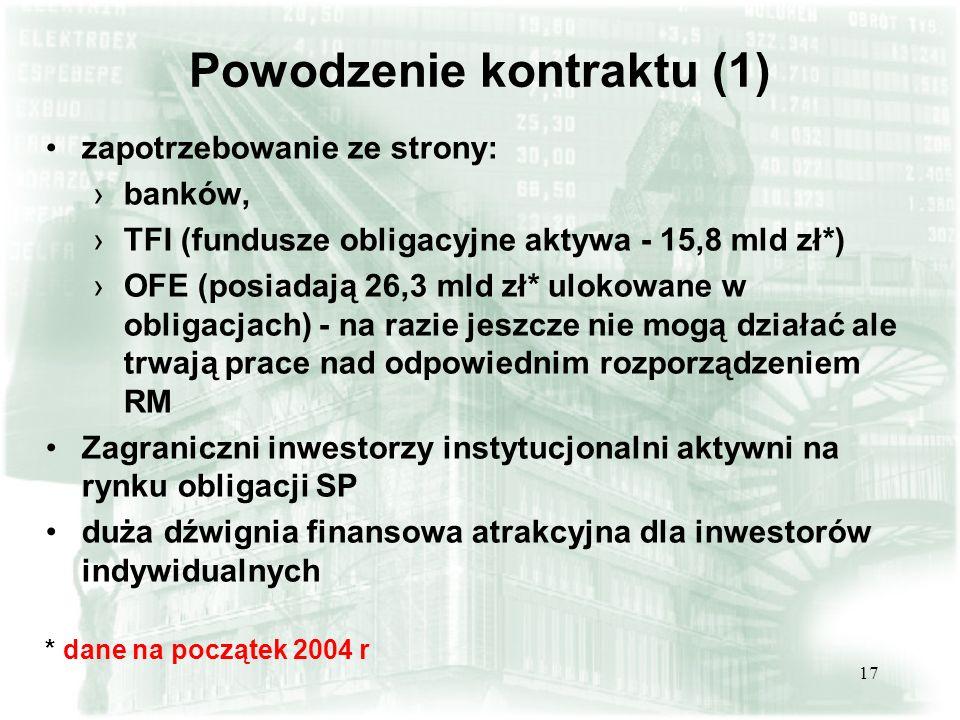 17 Powodzenie kontraktu (1) zapotrzebowanie ze strony: banków, TFI (fundusze obligacyjne aktywa - 15,8 mld zł*) OFE (posiadają 26,3 mld zł* ulokowane