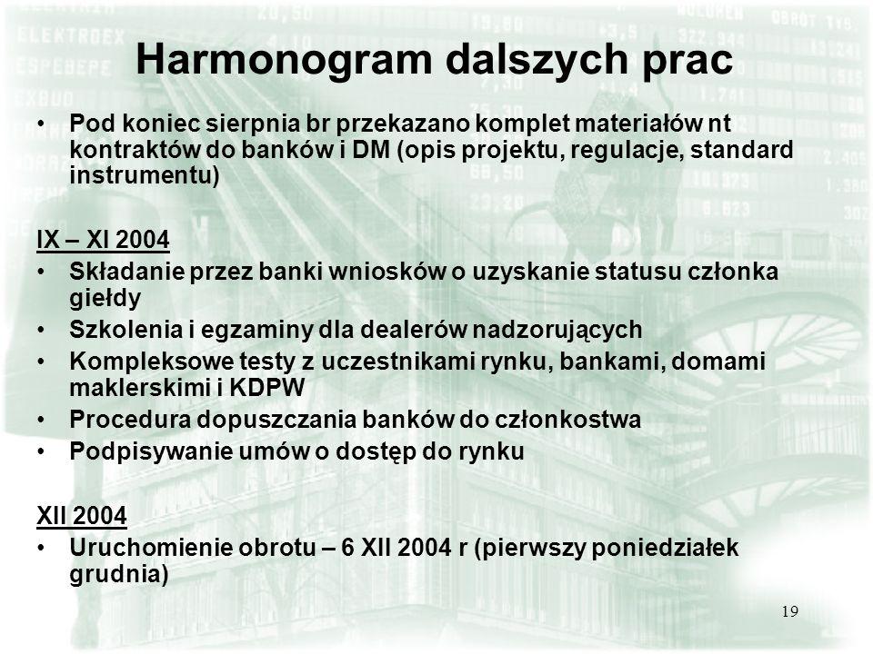 19 Harmonogram dalszych prac Pod koniec sierpnia br przekazano komplet materiałów nt kontraktów do banków i DM (opis projektu, regulacje, standard ins