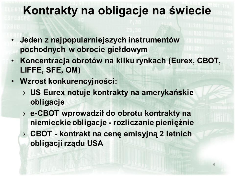 3 Kontrakty na obligacje na świecie Jeden z najpopularniejszych instrumentów pochodnych w obrocie giełdowym Koncentracja obrotów na kilku rynkach (Eur