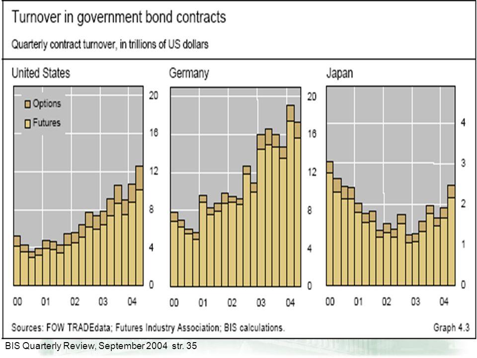 6 Kontrakty na obligacje - przykład Australii i Hiszpanii