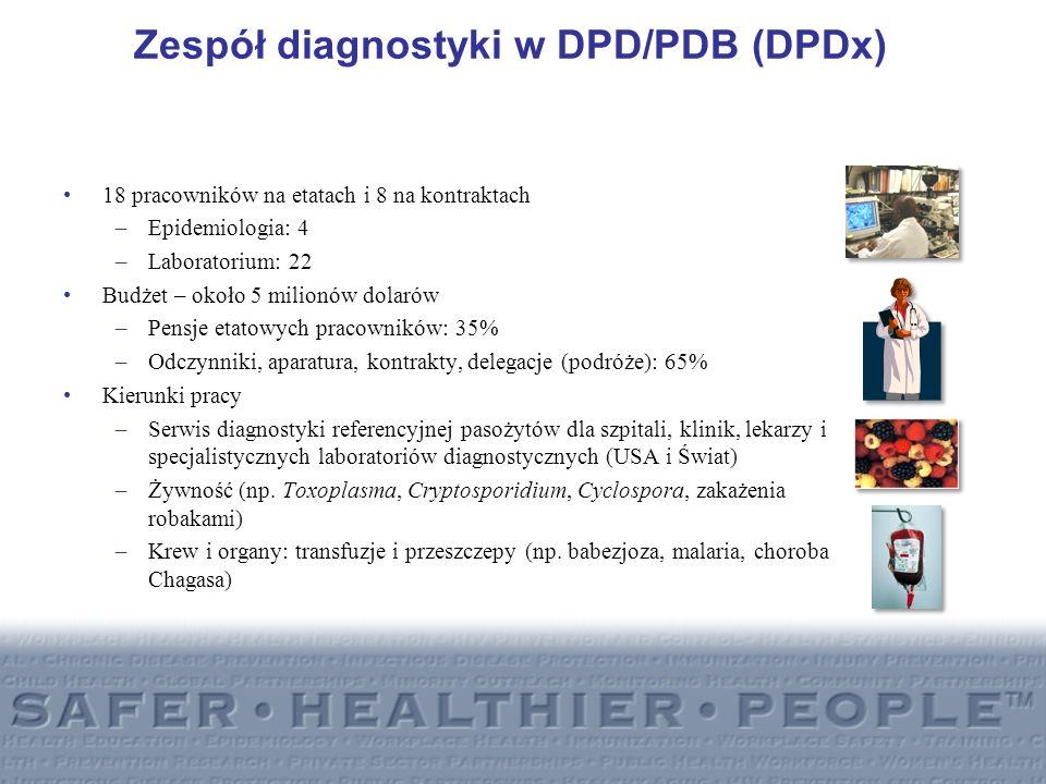 Zespół diagnostyki w DPD/PDB (DPDx) 18 pracowników na etatach i 8 na kontraktach –Epidemiologia: 4 –Laboratorium: 22 Budżet – około 5 milionów dolarów