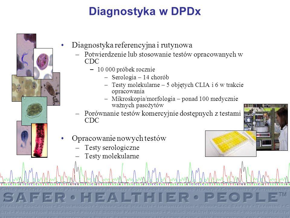 Diagnostyka w DPDx Diagnostyka referencyjna i rutynowa –Potwierdzenie lub stosowanie testów opracowanych w CDC – 10 000 próbek rocznie –Serologia – 14