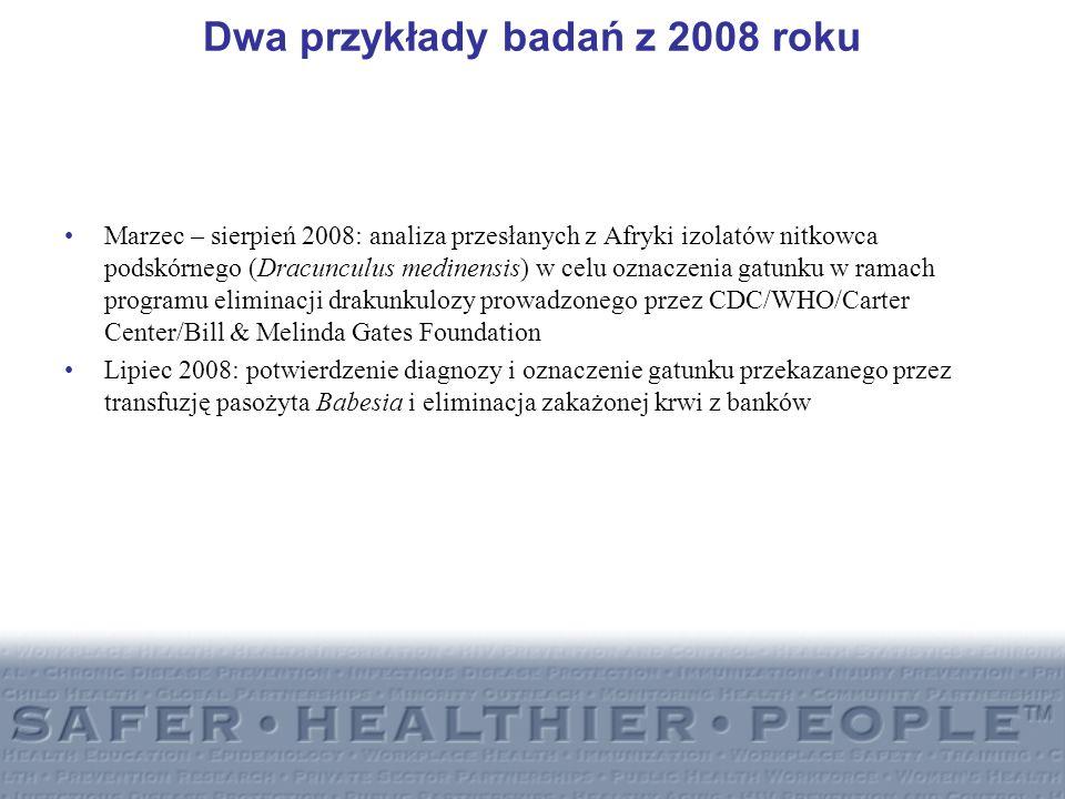 Dwa przykłady badań z 2008 roku Marzec – sierpień 2008: analiza przesłanych z Afryki izolatów nitkowca podskórnego (Dracunculus medinensis) w celu ozn