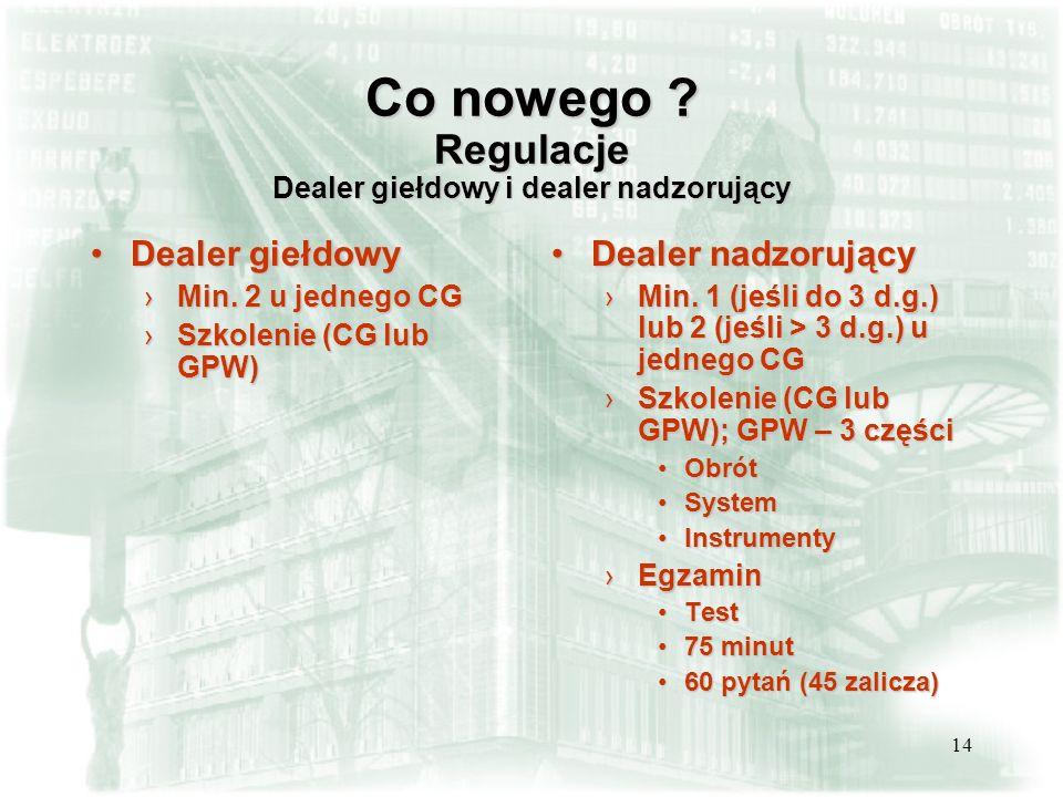 14 Co nowego .Regulacje Dealer giełdowy i dealer nadzorujący Dealer giełdowyDealer giełdowy Min.