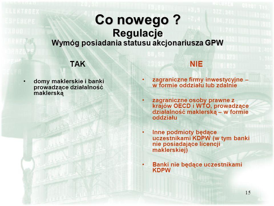 15 TAK domy maklerskie i banki prowadzące działalność maklerską NIE zagraniczne firmy inwestycyjne – w formie oddziału lub zdalnie zagraniczne osoby prawne z krajów OECD i WTO, prowadzące działalność maklerską – w formie oddziału Inne podmioty będące uczestnikami KDPW (w tym banki nie posiadające licencji maklerskiej) Banki nie będące uczestnikami KDPW Co nowego .