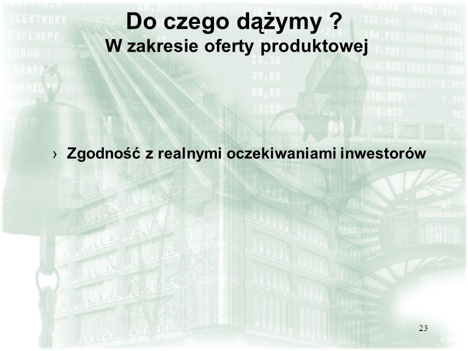 23 Do czego dążymy ? W zakresie oferty produktowej Zgodność z realnymi oczekiwaniami inwestorów