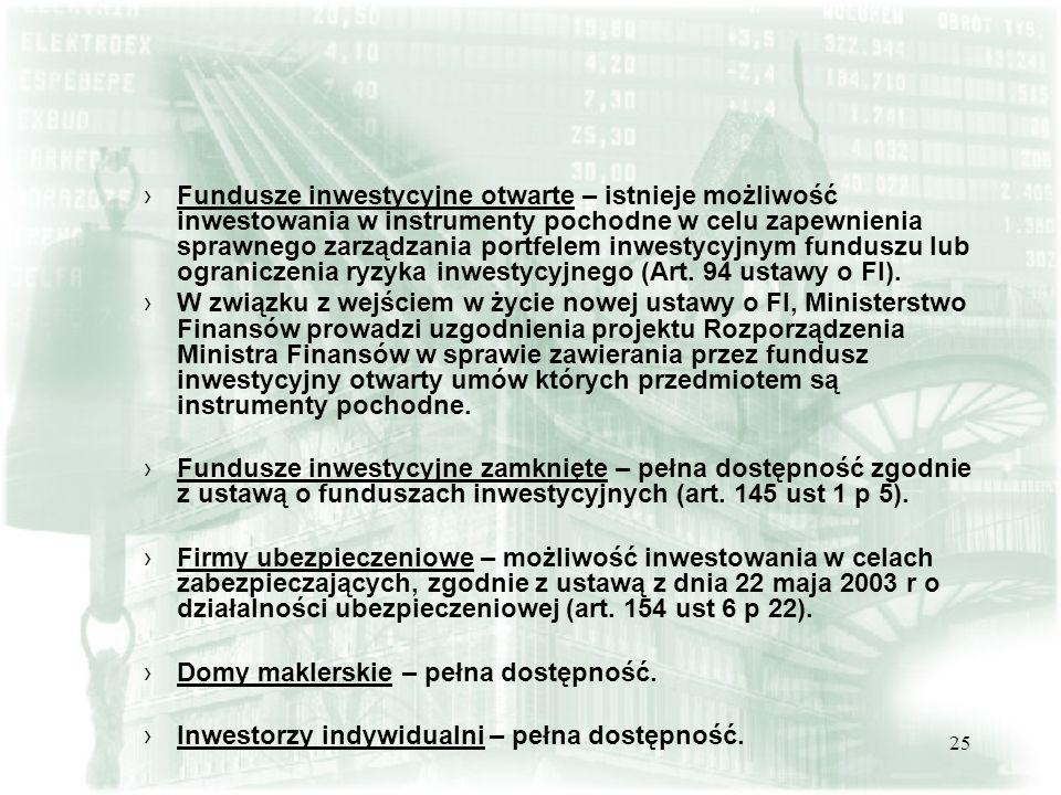 25 Fundusze inwestycyjne otwarte – istnieje możliwość inwestowania w instrumenty pochodne w celu zapewnienia sprawnego zarządzania portfelem inwestycyjnym funduszu lub ograniczenia ryzyka inwestycyjnego (Art.