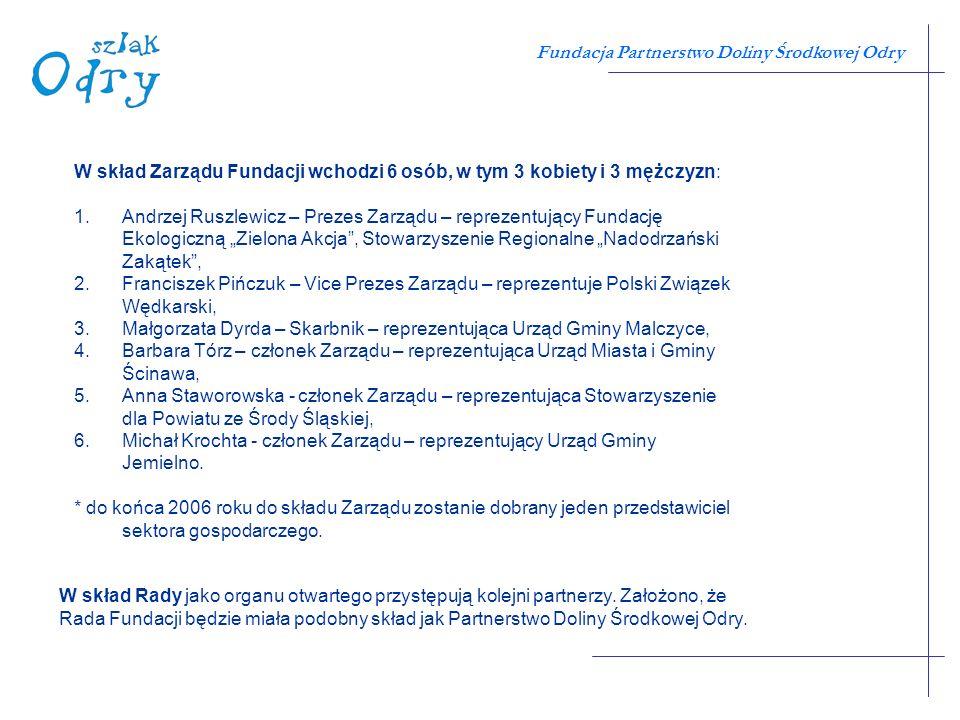 Fundacja Partnerstwo Doliny Środkowej Odry W skład Zarządu Fundacji wchodzi 6 osób, w tym 3 kobiety i 3 mężczyzn: 1.Andrzej Ruszlewicz – Prezes Zarząd