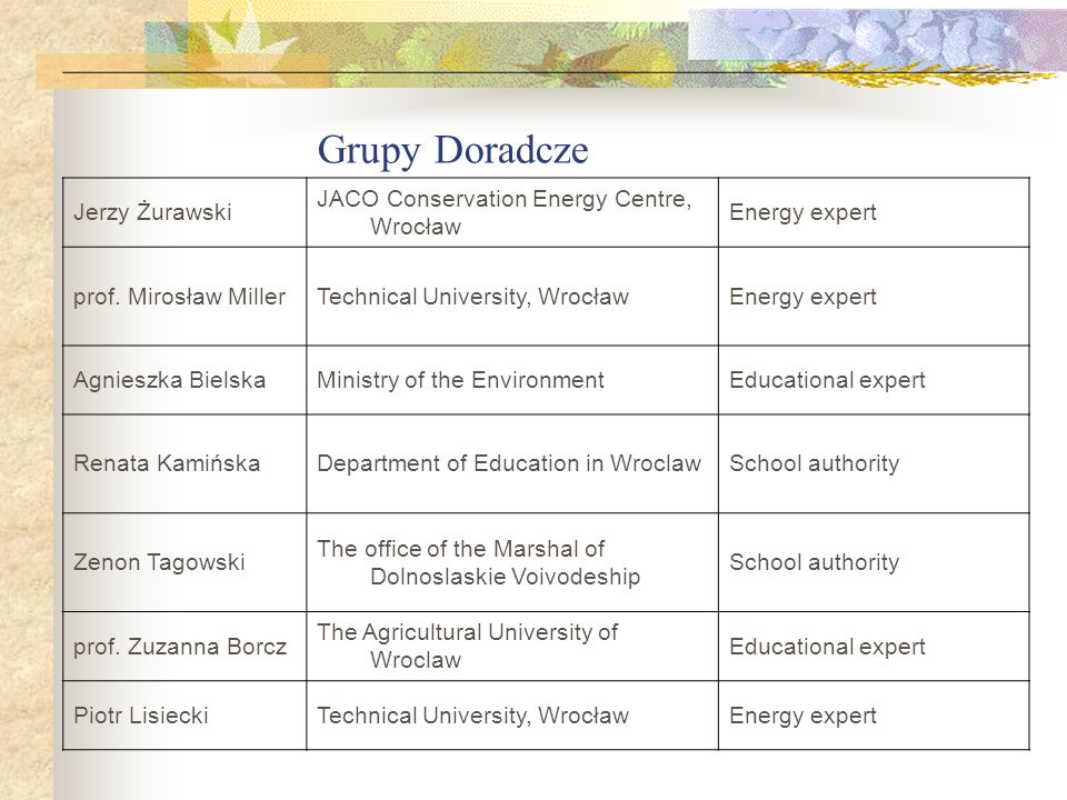 Grupy Doradcze Jerzy Żurawski JACO Conservation Energy Centre, Wrocław Energy expert prof. Mirosław MillerTechnical University, WrocławEnergy expert A