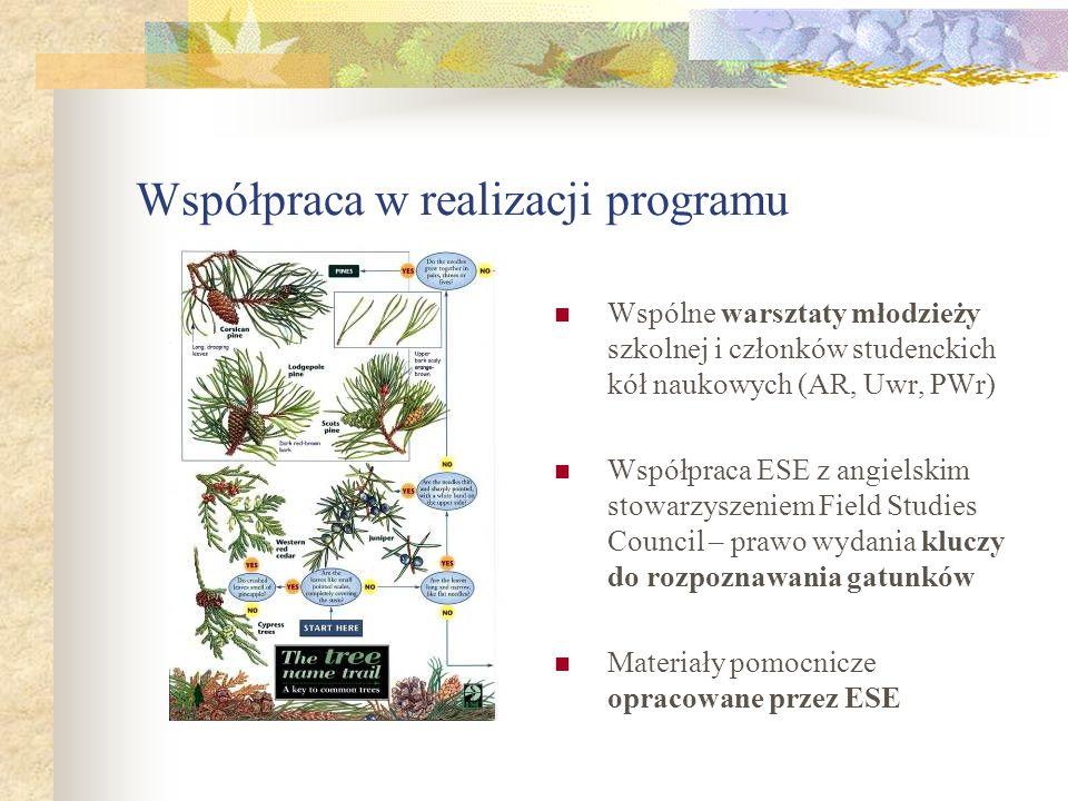 Współpraca w realizacji programu Wspólne warsztaty młodzieży szkolnej i członków studenckich kół naukowych (AR, Uwr, PWr) Współpraca ESE z angielskim