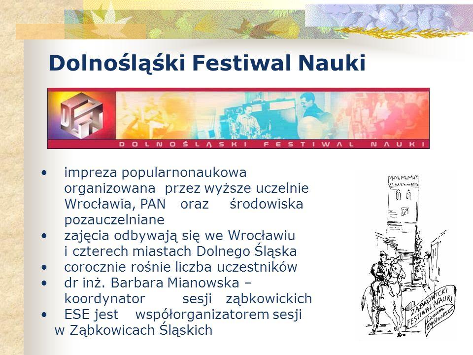 Dolnośląśki Festiwal Nauki impreza popularnonaukowa organizowana przez wyższe uczelnie Wrocławia, PAN oraz środowiska pozauczelniane zajęcia odbywają