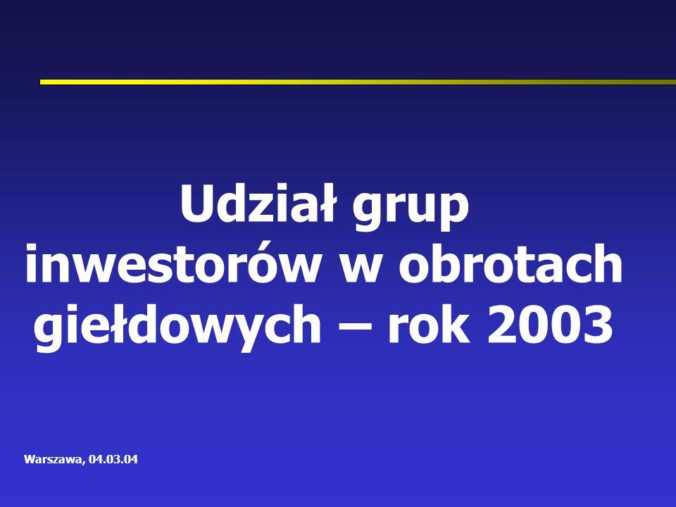 Udział grup inwestorów w obrotach giełdowych – rok 2003 Warszawa, 04.03.04