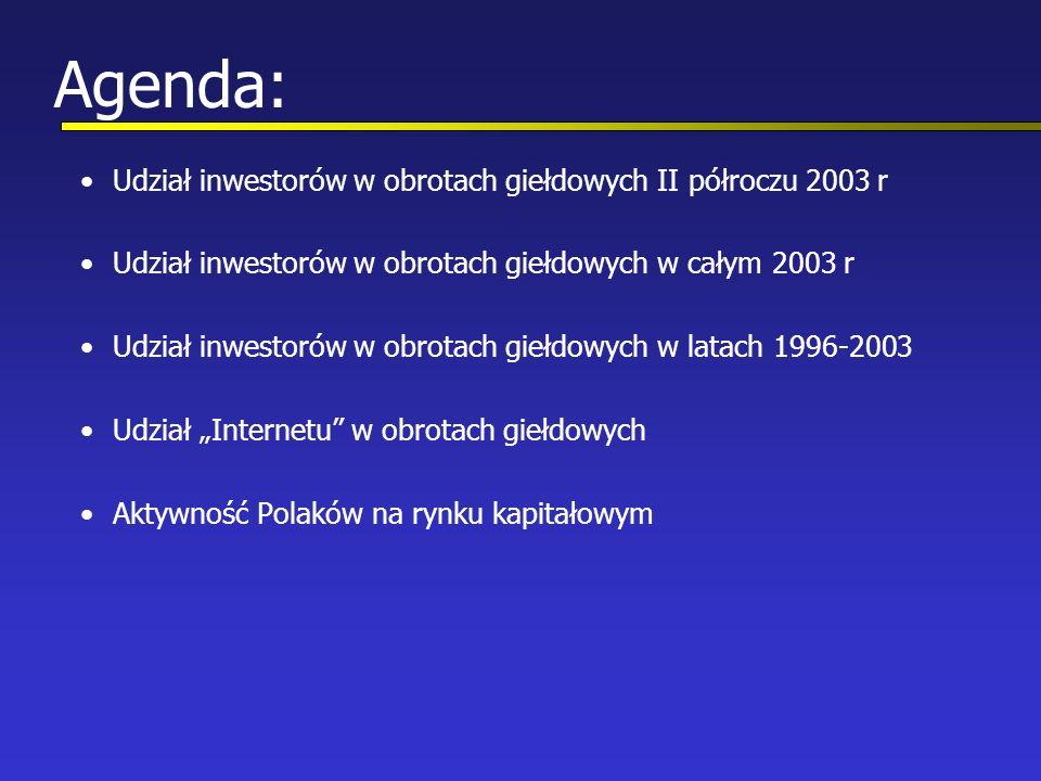 Agenda: Udział inwestorów w obrotach giełdowych II półroczu 2003 r Udział inwestorów w obrotach giełdowych w całym 2003 r Udział inwestorów w obrotach giełdowych w latach 1996-2003 Udział Internetu w obrotach giełdowych Aktywność Polaków na rynku kapitałowym
