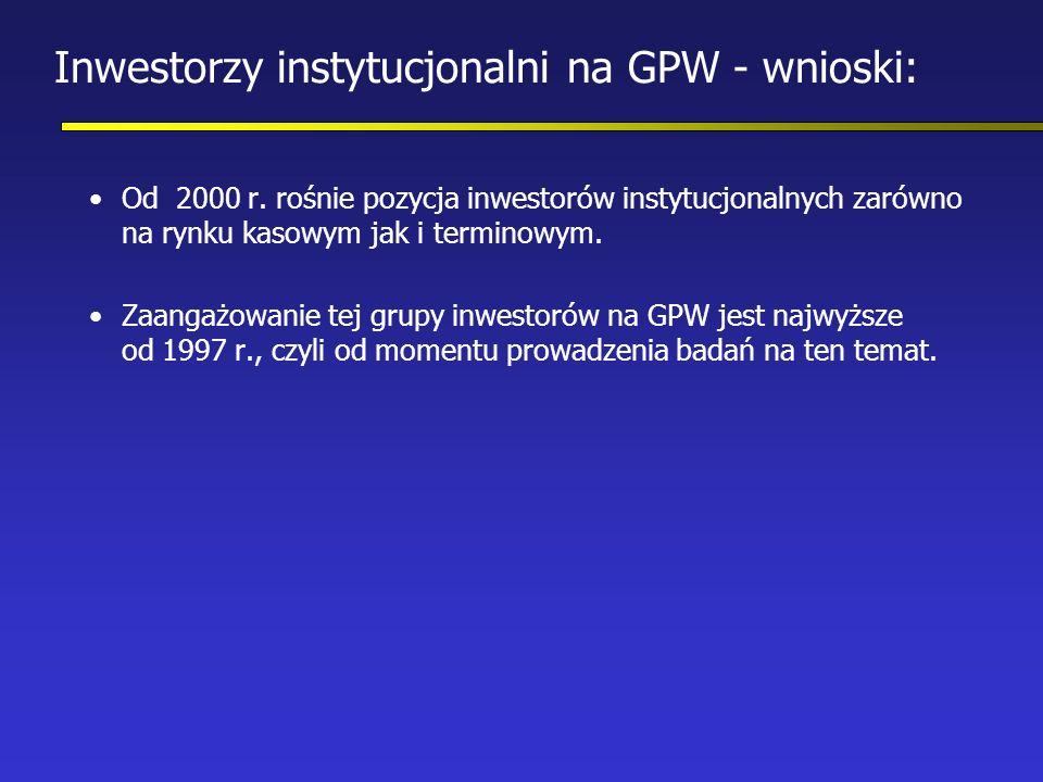 Inwestorzy instytucjonalni na GPW - wnioski: Od 2000 r.
