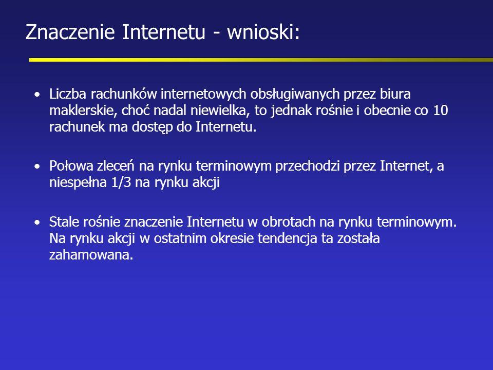 Znaczenie Internetu - wnioski: Liczba rachunków internetowych obsługiwanych przez biura maklerskie, choć nadal niewielka, to jednak rośnie i obecnie co 10 rachunek ma dostęp do Internetu.
