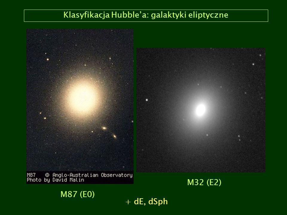 Klasyfikacja Hubblea: galaktyki eliptyczne M87 (E0) M32 (E2) + dE, dSph