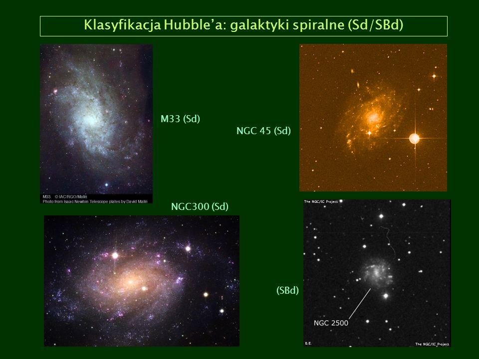 Klasyfikacja Hubblea: galaktyki spiralne (Sd/SBd) M33 (Sd) NGC300 (Sd) NGC 45 (Sd) (SBd)