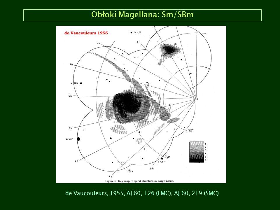 Obłoki Magellana: Sm/SBm de Vaucouleurs, 1955, AJ 60, 126 (LMC), AJ 60, 219 (SMC)