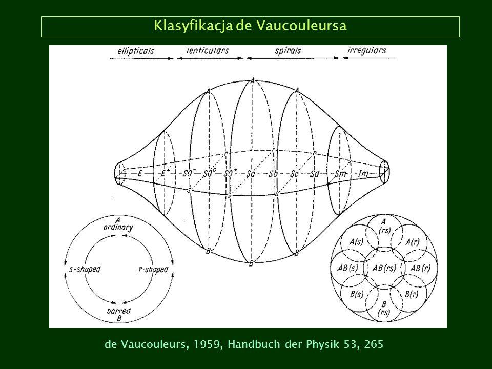 Klasyfikacja de Vaucouleursa de Vaucouleurs, 1959, Handbuch der Physik 53, 265