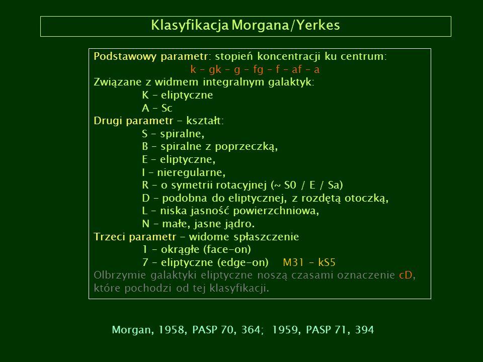 Klasyfikacja Morgana/Yerkes Podstawowy parametr: stopień koncentracji ku centrum: k – gk – g – fg – f – af – a Związane z widmem integralnym galaktyk: