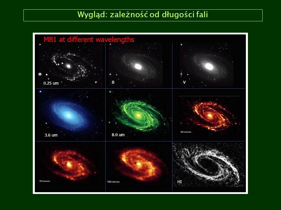 Klasyfikacja Hubblea: galaktyki spiralne (Sb/SBb) M77 (Sb) M31 (Sb) M61 (SBb) M95 (SBb) Galaktyka Drogi Mlecznej też jest SBb !!!
