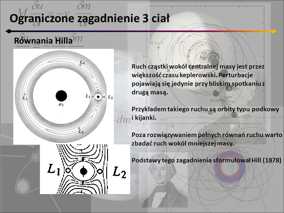 Ograniczone zagadnienie 3 ciał Równania Hilla Ruch cząstki wokół centralnej masy jest przez większość czasu keplerowski. Perturbacje pojawiają się jed