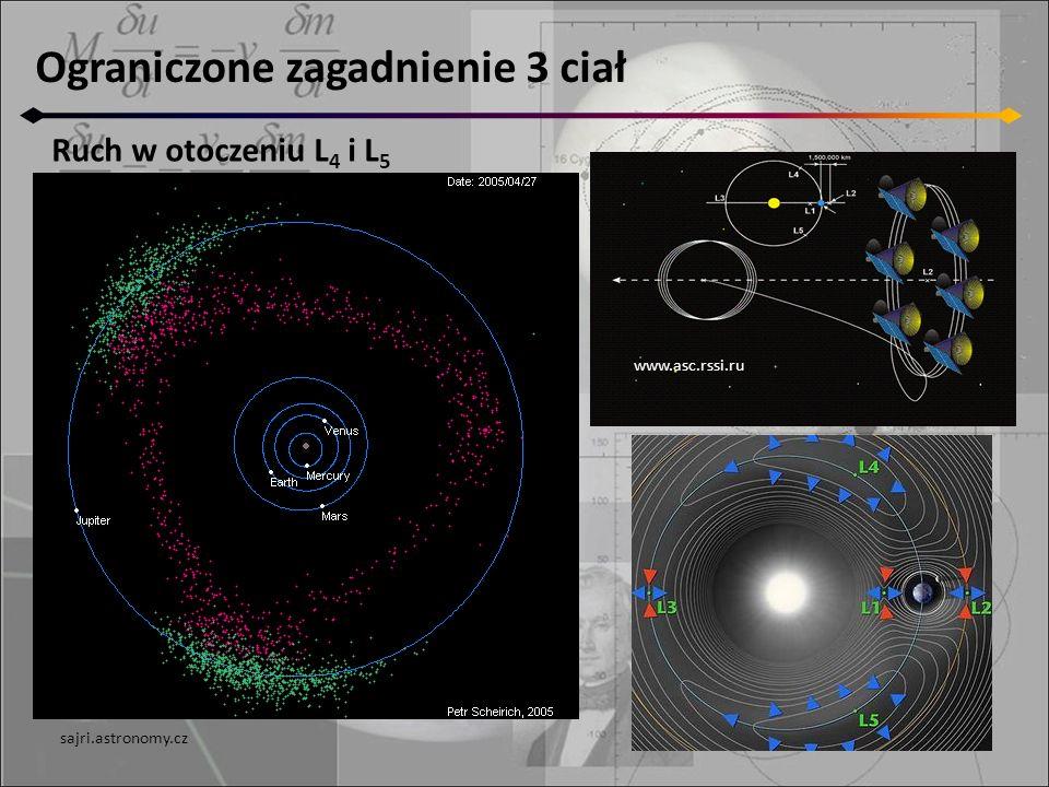 Ograniczone zagadnienie 3 ciał Ruch w otoczeniu L 4 i L 5 www.asc.rssi.ru sajri.astronomy.cz