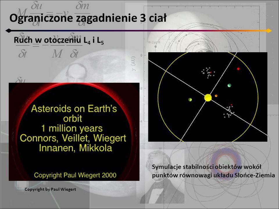 Ograniczone zagadnienie 3 ciał Orbity typu podkowy (horseshoe) planetoida 2002 AA29 Copyright by Paul Wiegert
