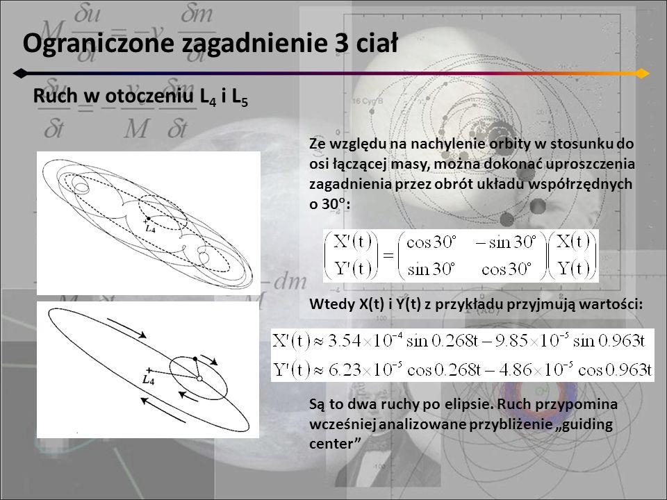 Ograniczone zagadnienie 3 ciał Ruch w otoczeniu L 4 i L 5 Ze względu na nachylenie orbity w stosunku do osi łączącej masy, można dokonać uproszczenia