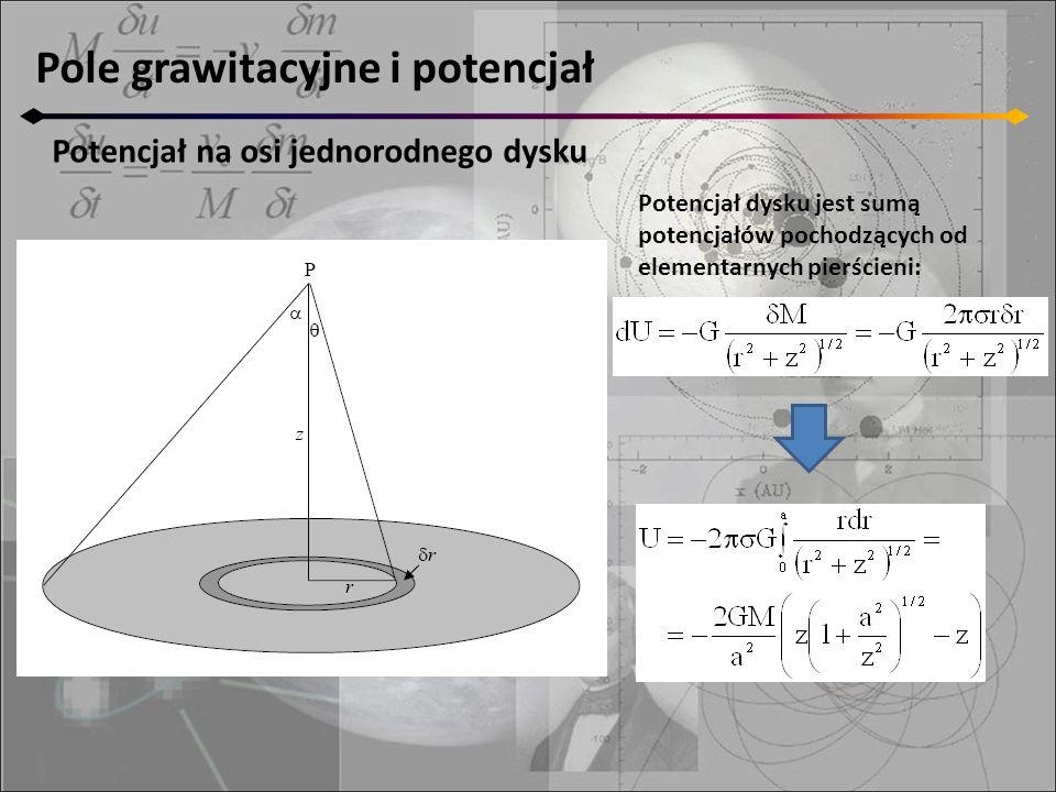 Pole grawitacyjne i potencjał Potencjał na osi jednorodnego dysku Potencjał dysku jest sumą potencjałów pochodzących od elementarnych pierścieni: