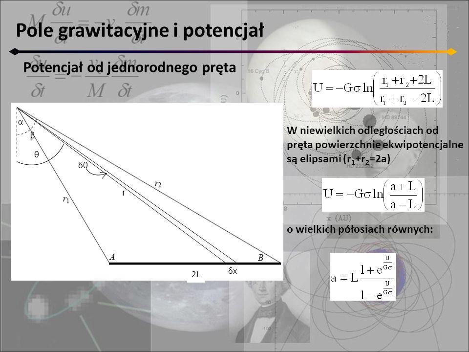Pole grawitacyjne i potencjał Potencjał od jednorodnego pręta r δxδx δθ θ 2L W niewielkich odległościach od pręta powierzchnie ekwipotencjalne są elip