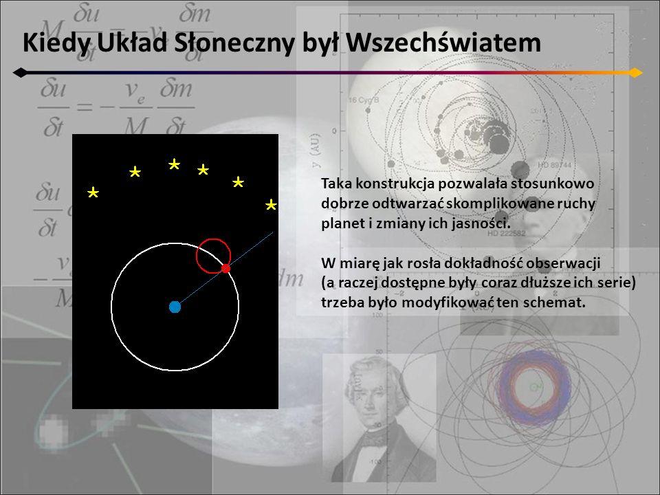 Kiedy Układ Słoneczny był Wszechświatem Taka konstrukcja pozwalała stosunkowo dobrze odtwarzać skomplikowane ruchy planet i zmiany ich jasności. W mia